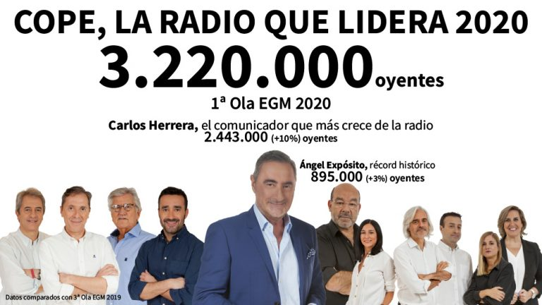 RADIO SIRENA Y COPE; ¡IMPARABLES!