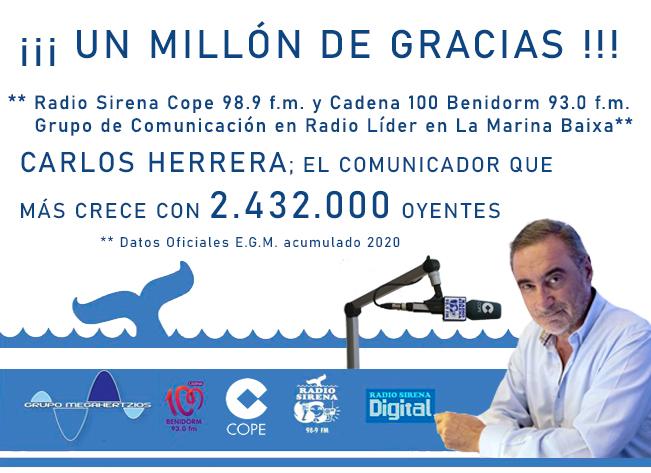 La Audiencia respalda a R. Sirena Cope y C100 como las más escuchadas