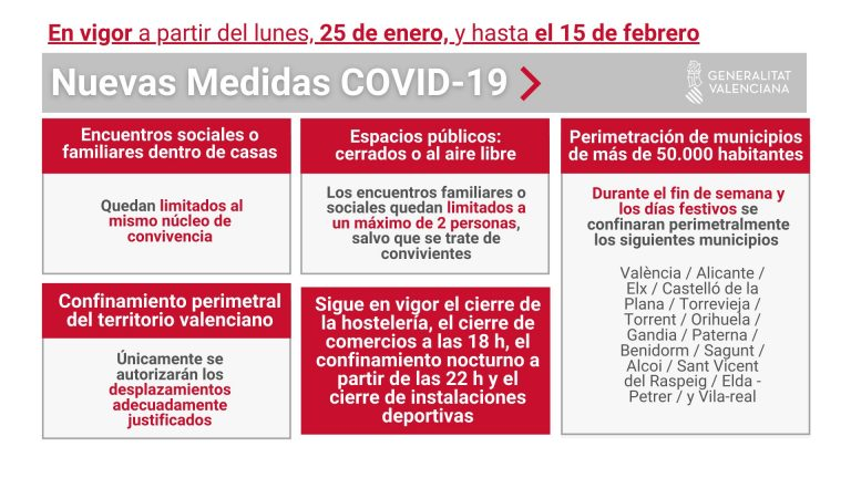Generalitat Valenciana, nuevas medidas con dos fechas de finalización