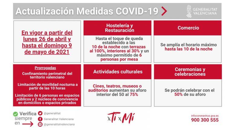 Medida oficiales anti Covid-19 en la Generalitat Valenciana del 26 abril al 9 de mayo de 2021